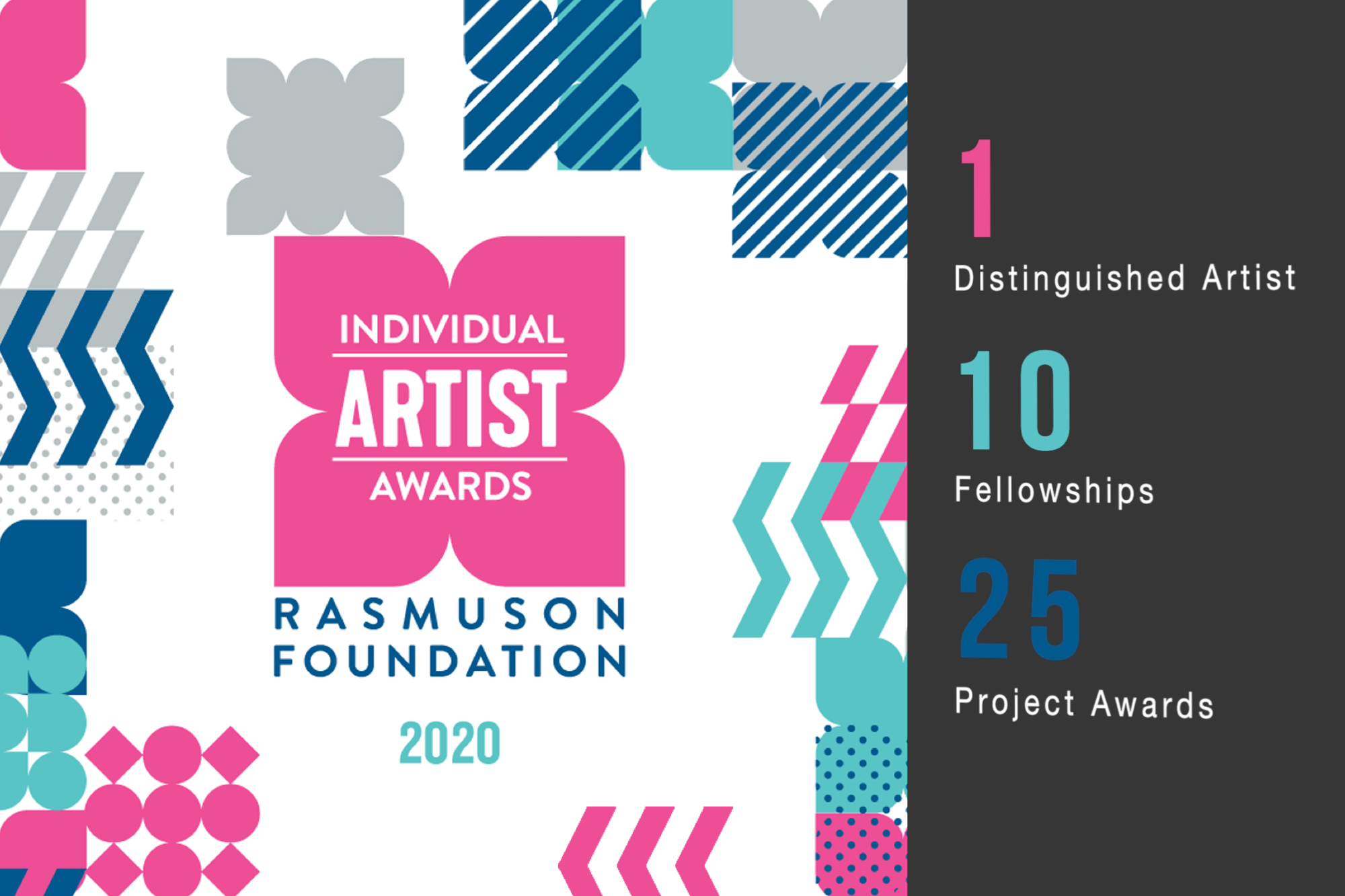 Rasmuson Foundation 2020 Individual Artist Awards