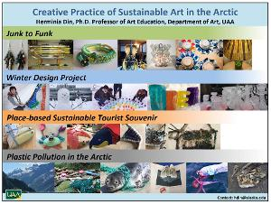 Creative Practice of Sustainable Art in the Arctic book cover