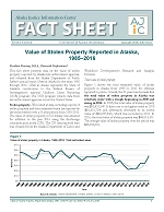 PDF of Value of Stolen Property Reported in Alaska, 1985–2016