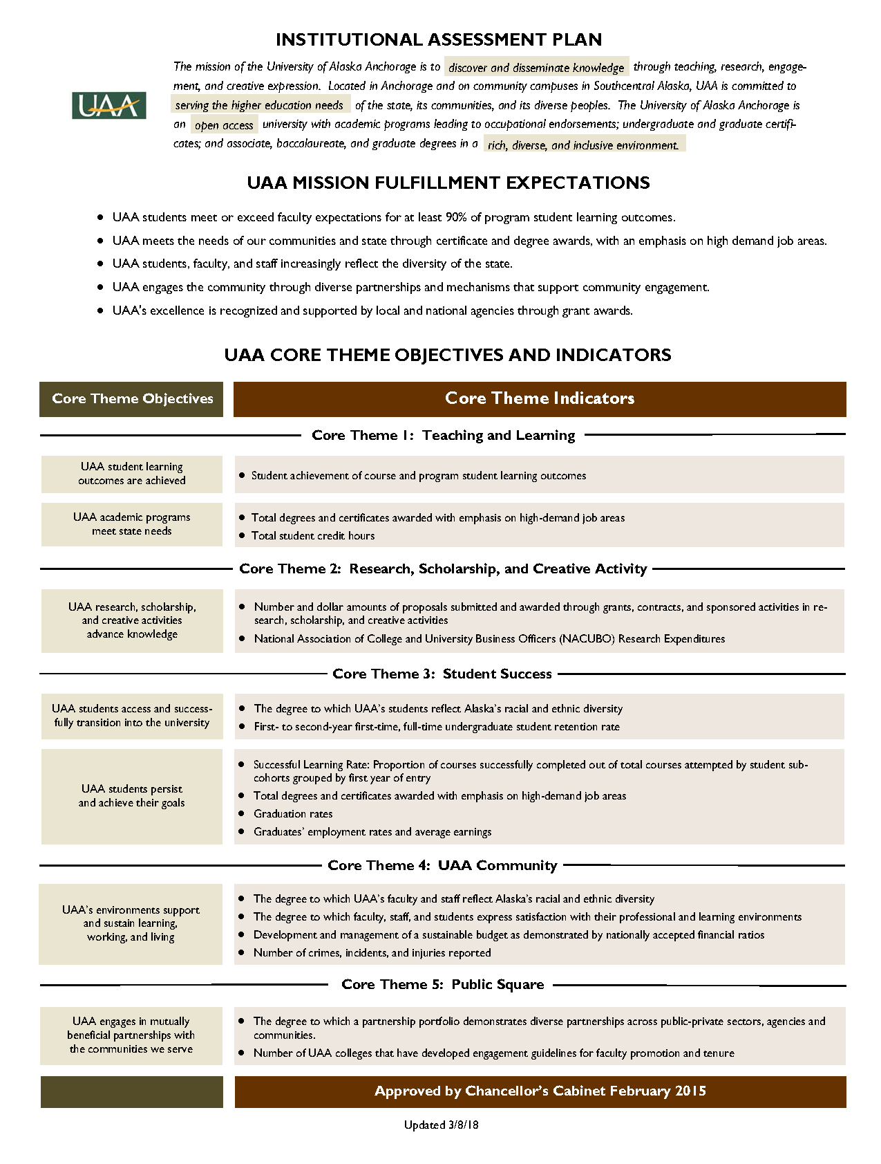 institutional assessment plan